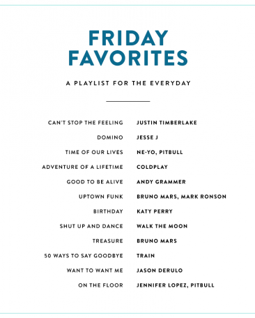 Friday Favorites: A playlist for the everyday